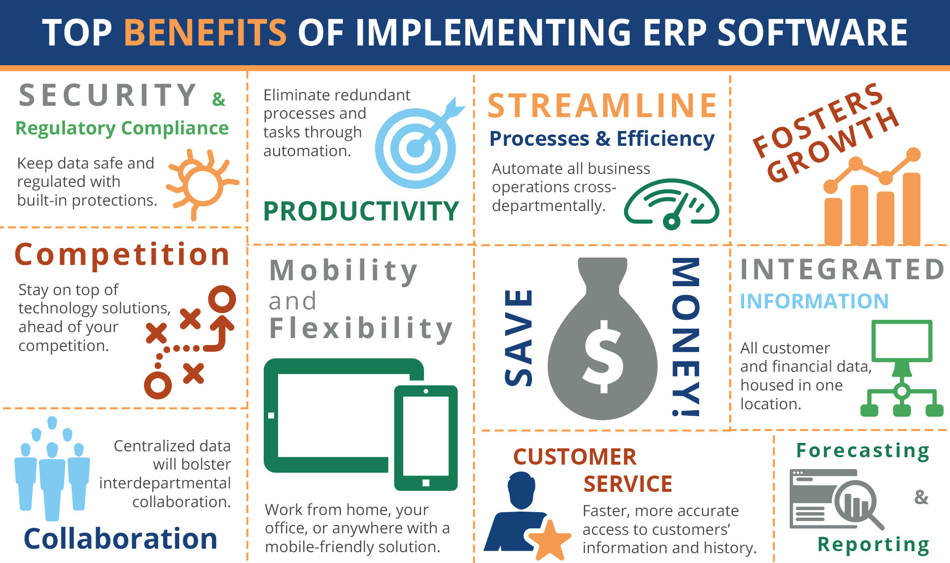 5 little known benefits of ERP Software
