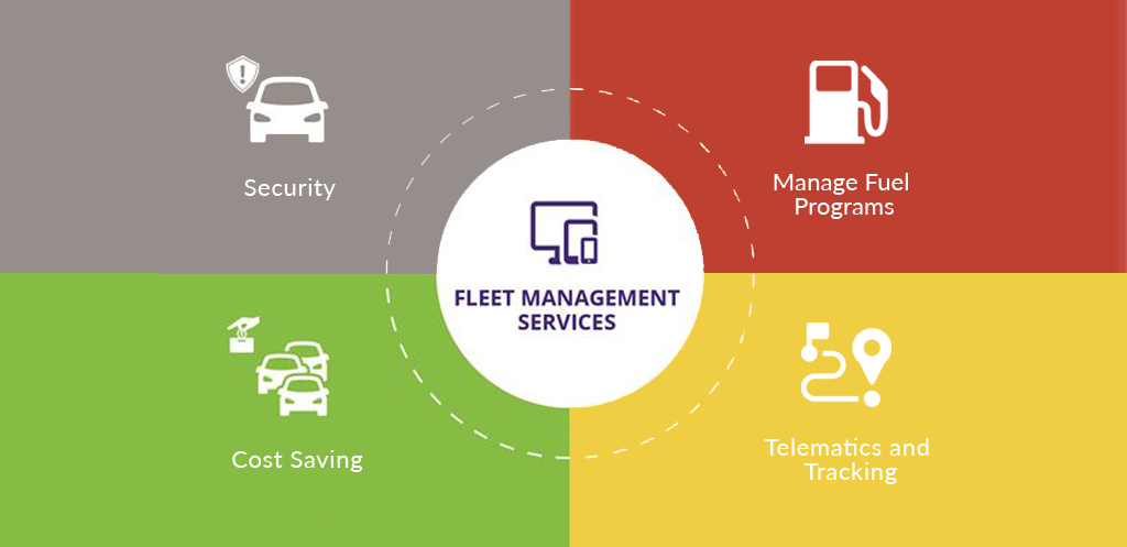 Fleet Management and Tracking Software for Business in the Trucking