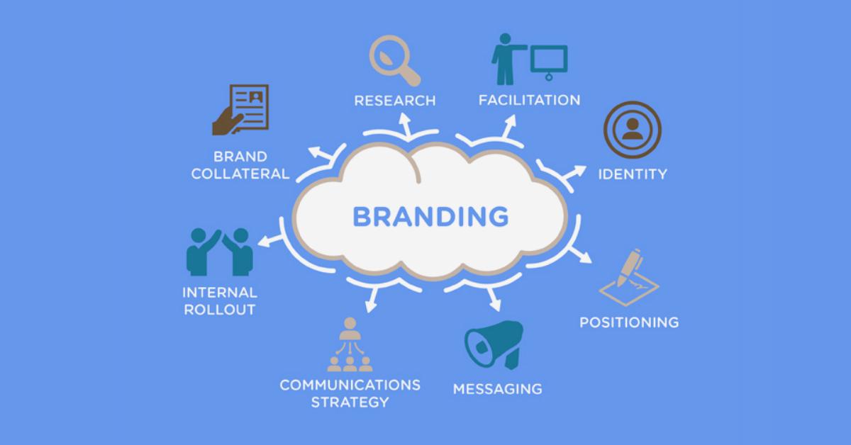 Strategies to Make Brands Successful